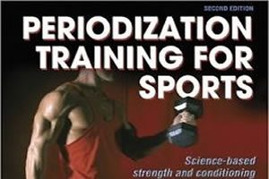 Periodization Exam for Personal Trainers